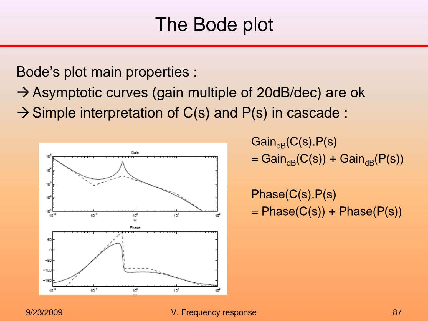 The Bode plot Bode's plot main properties : Asymptotic curves (gain multiple of 20dB/dec) are