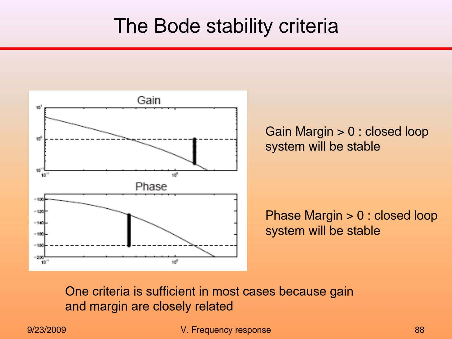 The Bode stability criteria Gain Margin > 0 : closed loop system will be stable