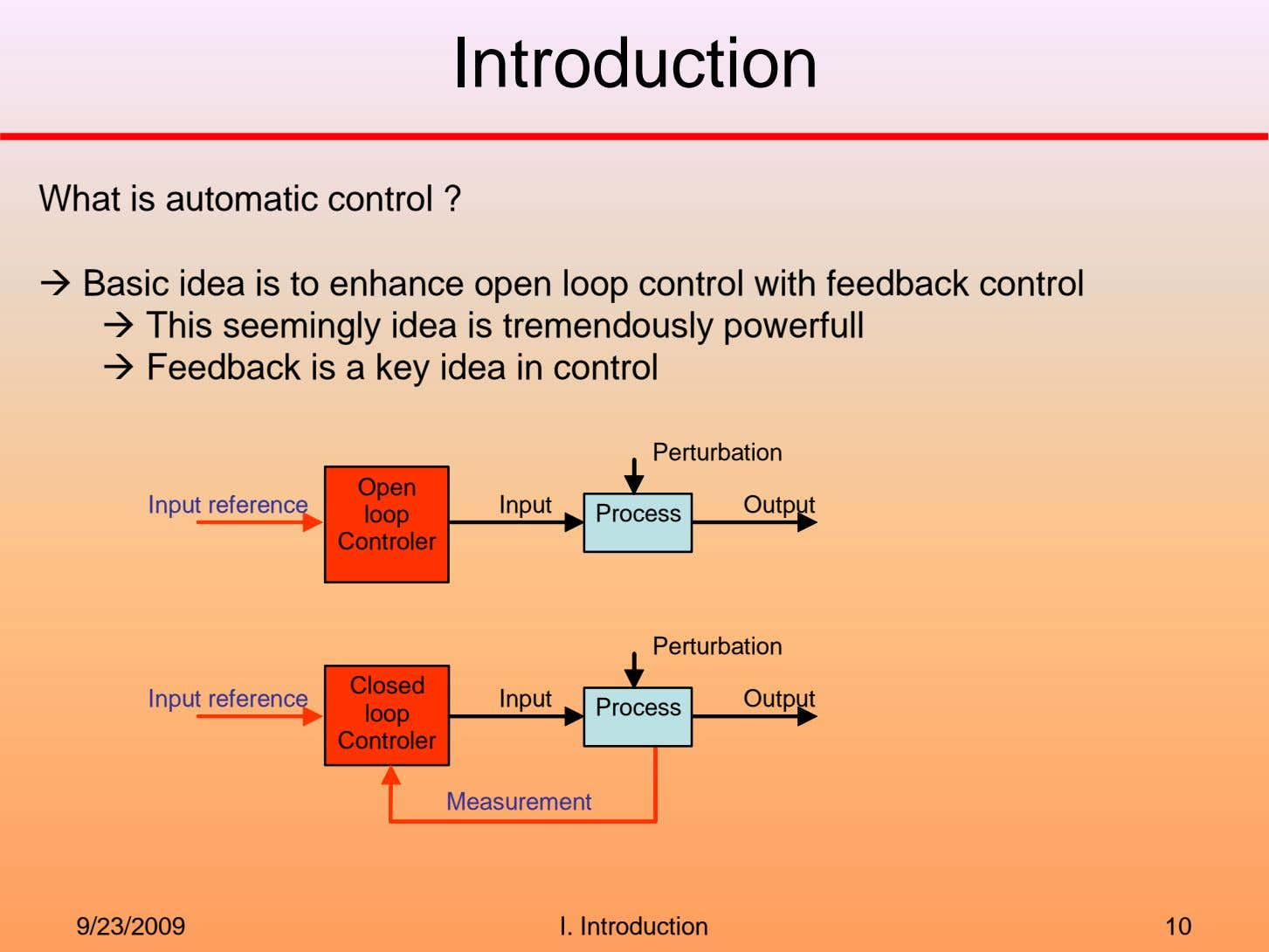 Introduction What is automatic control ? Basic idea is to enhance open loop control with
