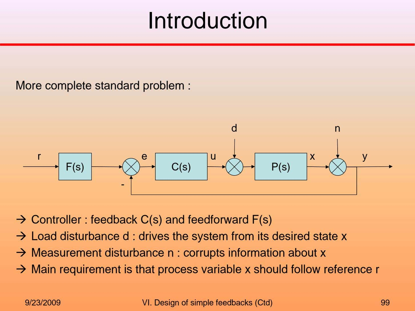 Introduction More complete standard problem : d n r e u x y F(s) C(s)