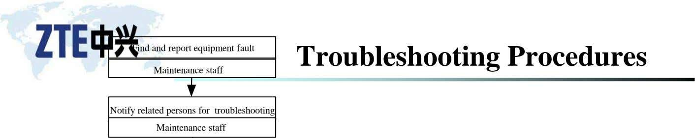 Find and report equipment fault Troubleshooting Procedures Maintenance staff Notify related persons for troubleshooting