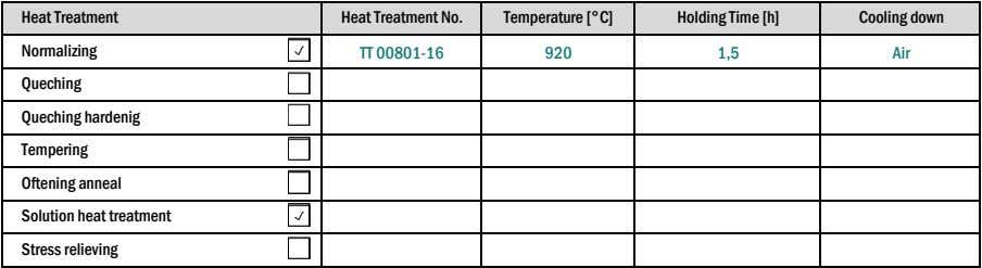 Heat Treatment Heat Treatment No. Temperature [°C] Holding Time [h] Cooling down Normalizing TT 00801-16