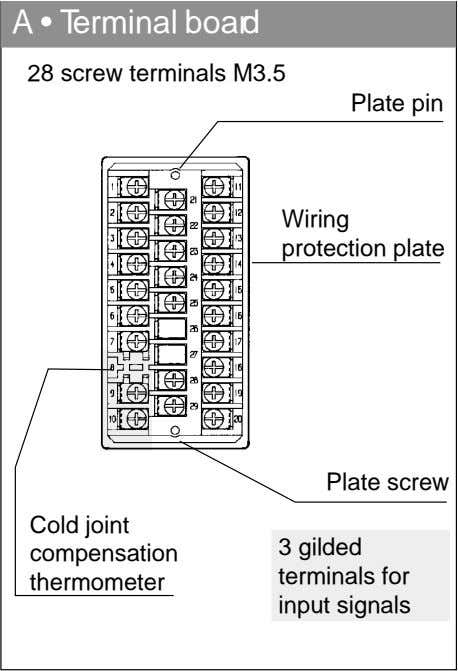 A • Terminal board 28 screw terminals M3.5 Plate pin Wiring protection plate Plate screw