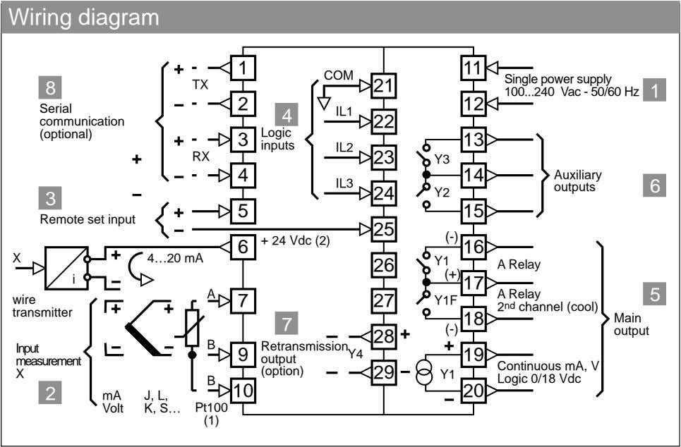 Wiring diagram 1 11 COM Single power supply 8 TX 21 100 240 Vac -