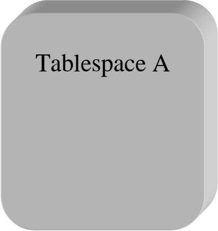 Tablespace A