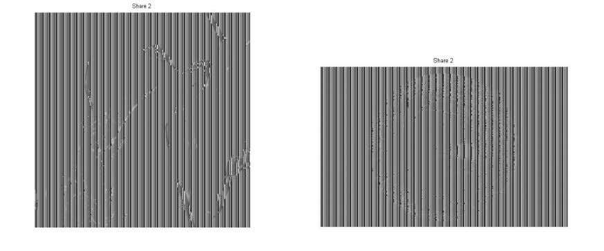 encrypted first share of the two cover images respectively. (d) Share 2 of cover images 1