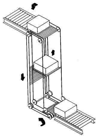  (a) Vertical Lift Conveyor Carrier used to raise or lower a load to different levels