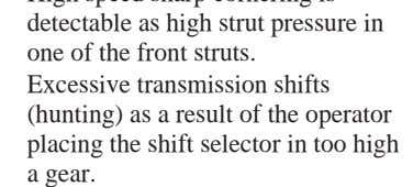 Excessive transmission shifts (hunting) as a result of the operator placing the shift selector in too