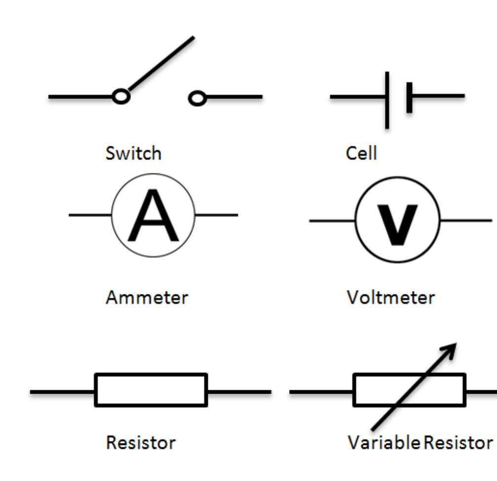 2. Draw and interpret circuit diagrams containing magnetizing coils, transformers, bells and relays