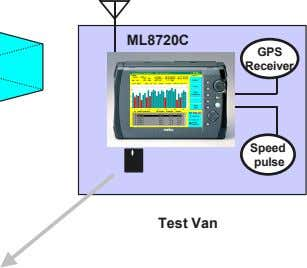 ML8720C GPS Receiver Speed pulse