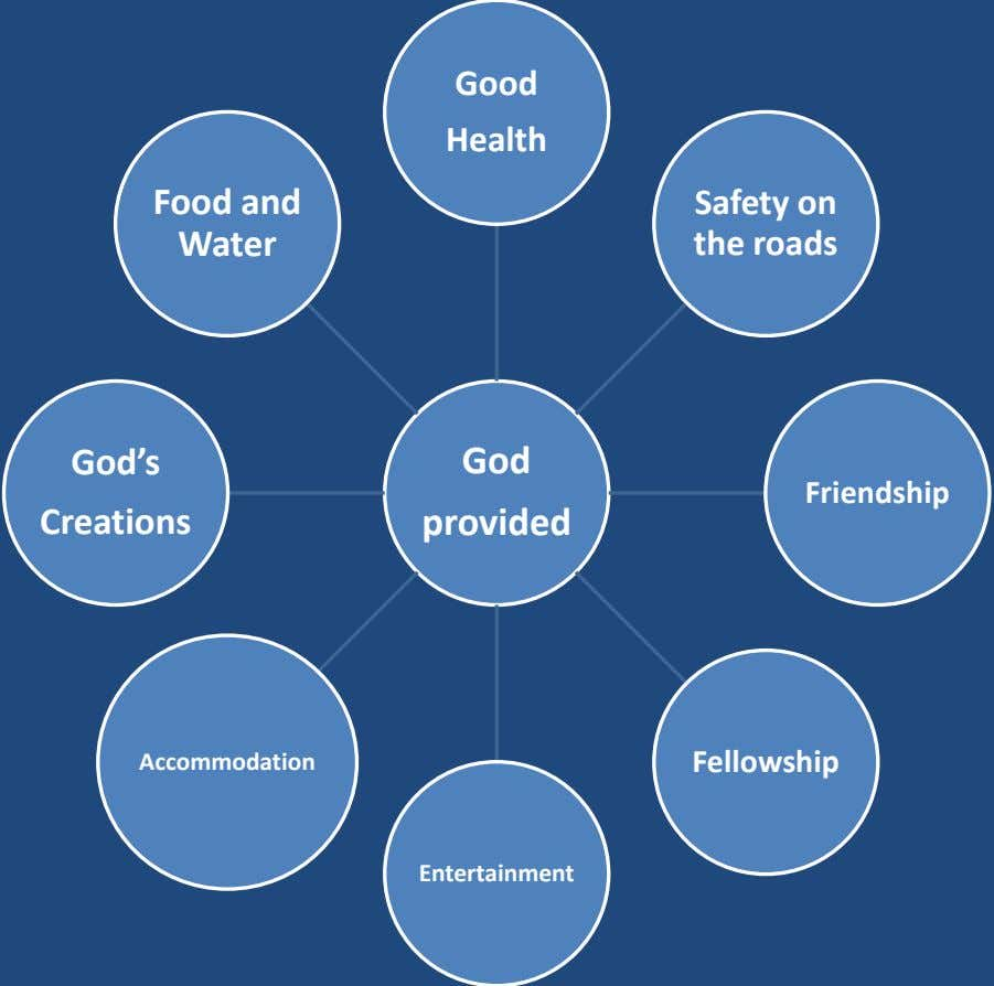 Good Health Food and Safety on Water the roads God's God Friendship Creations provided Accommodation