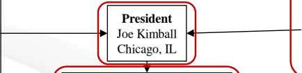 President Joe Kimball Chicago, IL