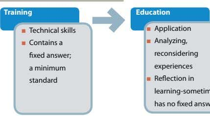 Training Education Technical skills Contains a fixed answer; a minimum standard