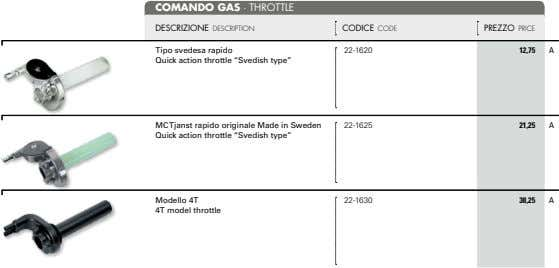 coMAndo gAs · throttle descrizione description codice code prezzo price Tipo svedesa rapido quick action