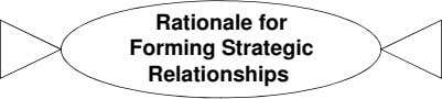 Rationale for Forming Strategic Relationships