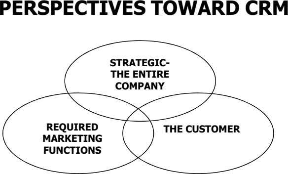 PERSPECTIVES TOWARD CRM STRATEGIC- THE ENTIRE COMPANY REQUIRED THE CUSTOMER MARKETING FUNCTIONS