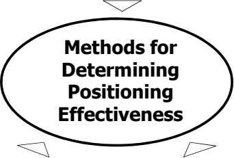 Methods for Determining Positioning Effectiveness