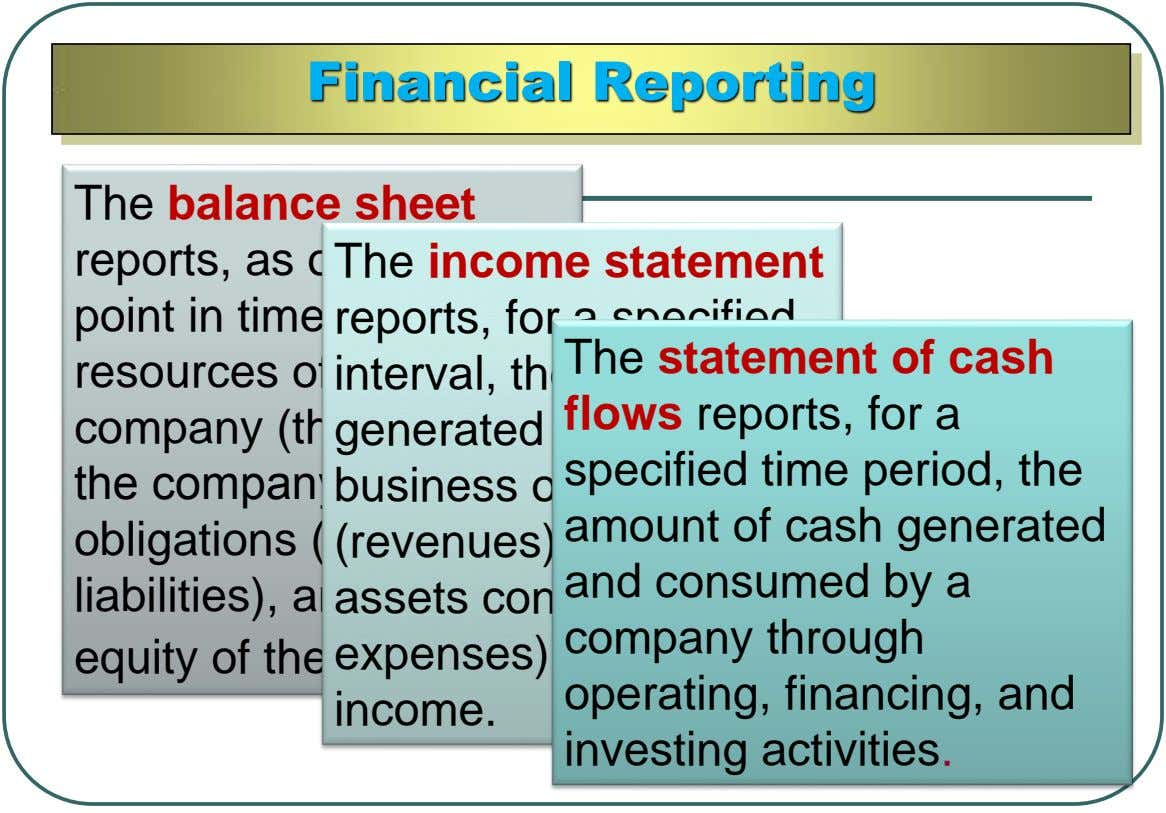 Financial Reporting The balance sheet reports, as of The a certain income statement point in time,