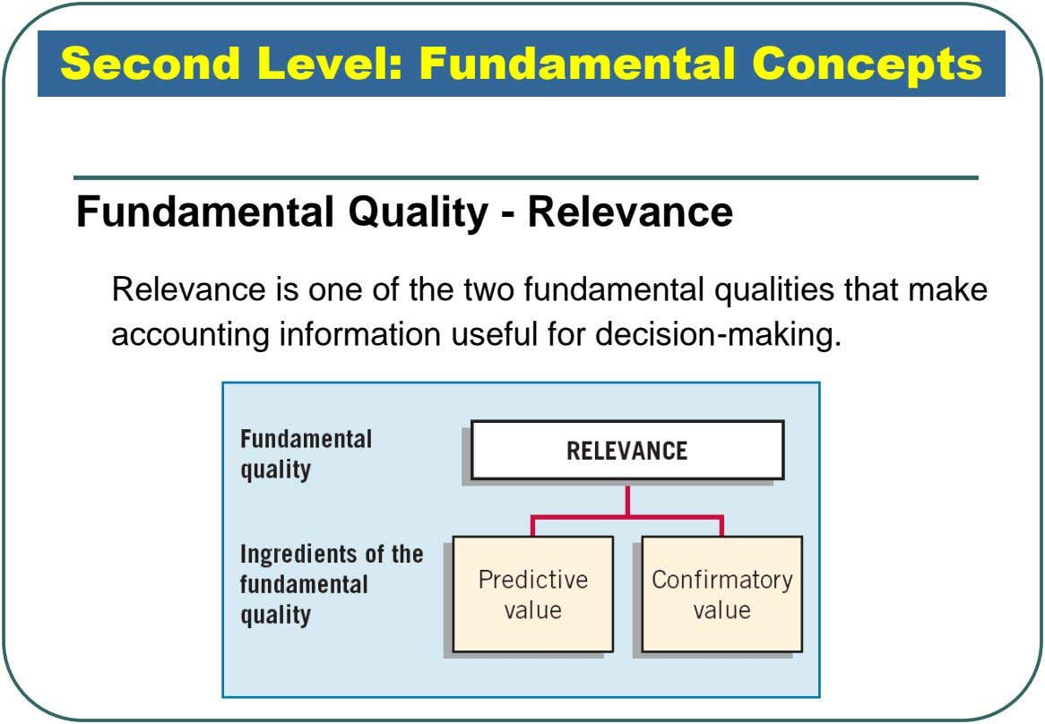 Second Level: Fundamental Concepts Fundamental Quality - Relevance Relevance is one of the two fundamental qualities