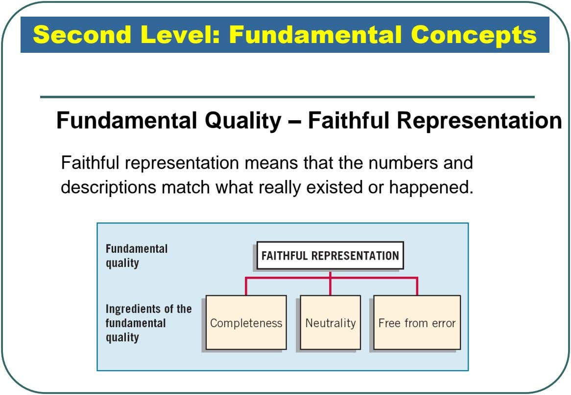 Second Level: Fundamental Concepts Fundamental Quality – Faithful Representation Faithful representation means that the numbers and