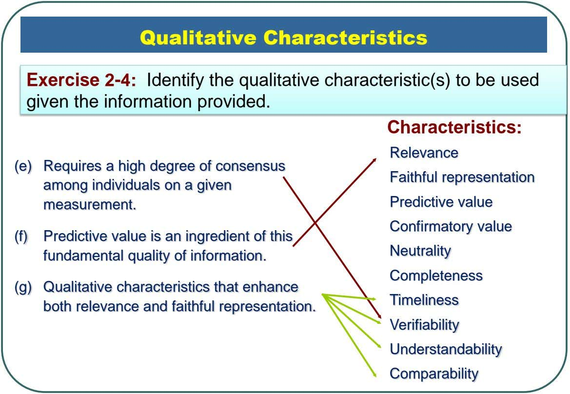 Qualitative Characteristics Exercise 2-4: Identify the qualitative characteristic(s) to be used given the information provided. Characteristics: