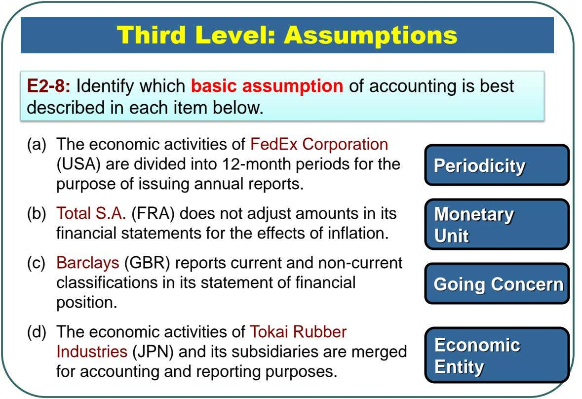 Third Level: Assumptions E2-8: Identify which basic assumption of accounting is best described in each item