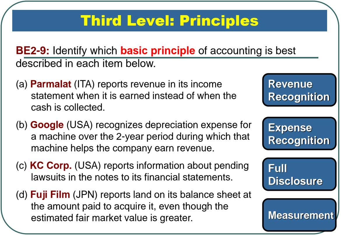 Third Level: Principles BE2-9: Identify which basic principle of accounting is best described in each item