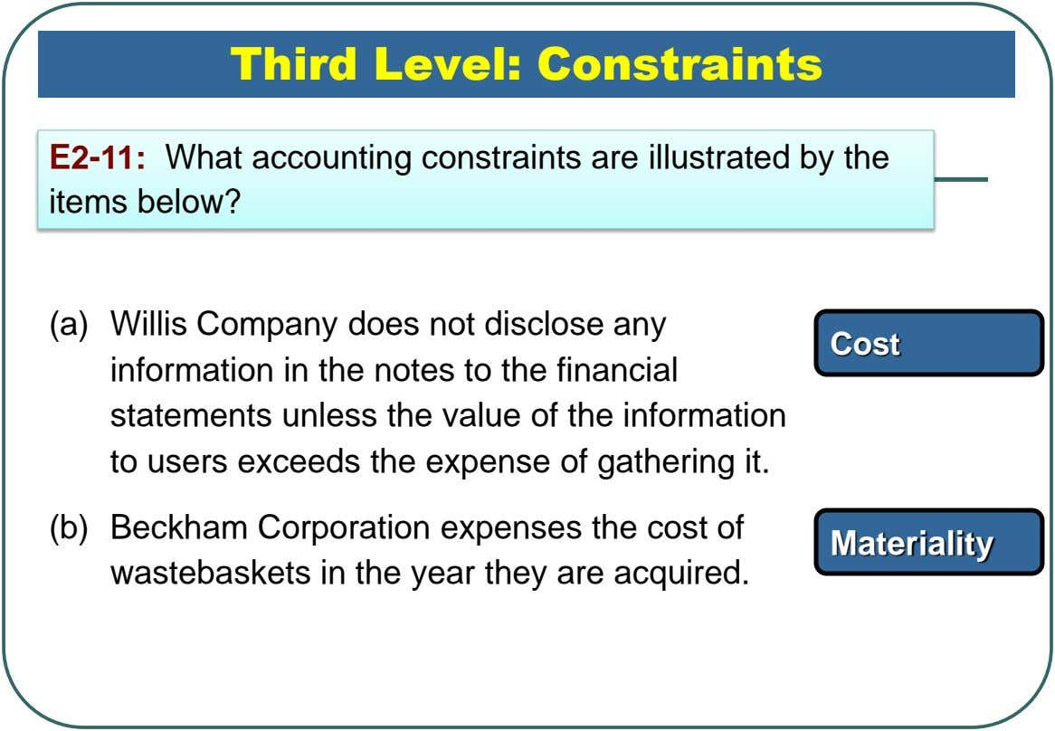 Third Level: Constraints E2-11: What accounting constraints are illustrated by the items below? (a) Willis Company