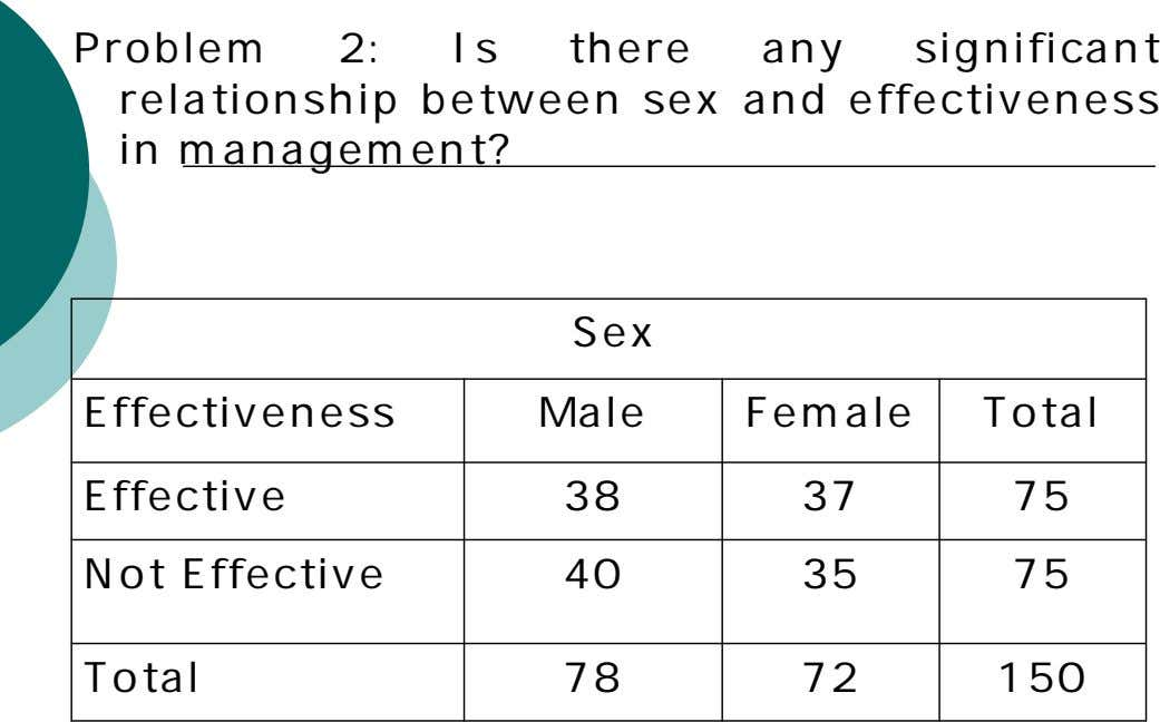 Problem 2: Is there any significant relationship between sex and effectiveness in management? Sex Effectiveness