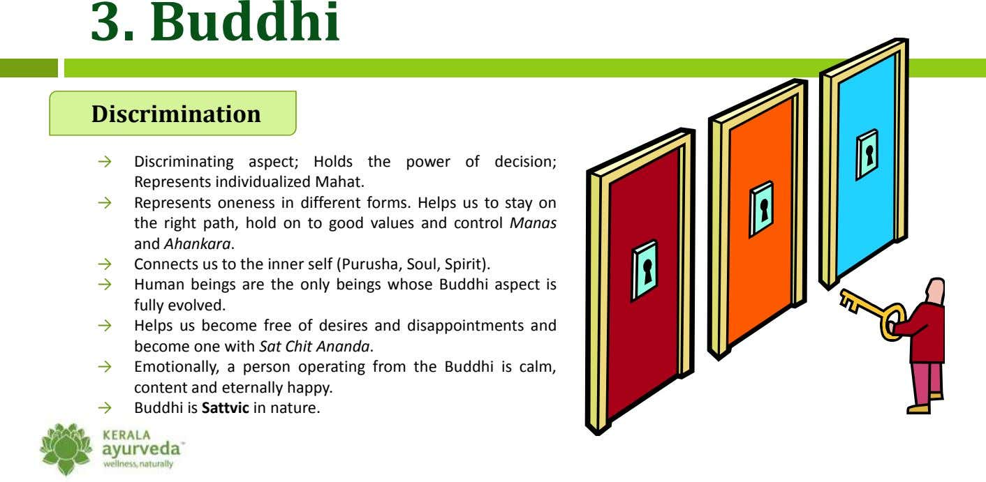 3. Buddhi Discrimination → Discriminating aspect; Holds the power of decision; Represents individualized Mahat. →