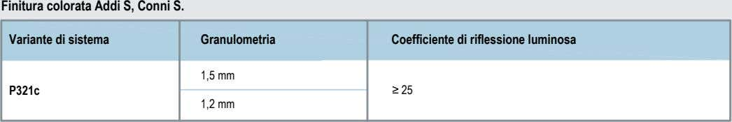 Finitura colorata Addi S, Conni S. Variante di sistema Granulometria Coefficiente di riflessione luminosa 1,5