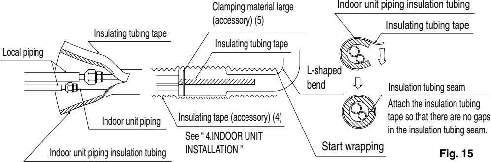 Indoor unit piping insulation tubing Clamping material large (accessory) (5) Insulating tubing tape Insulating tubing