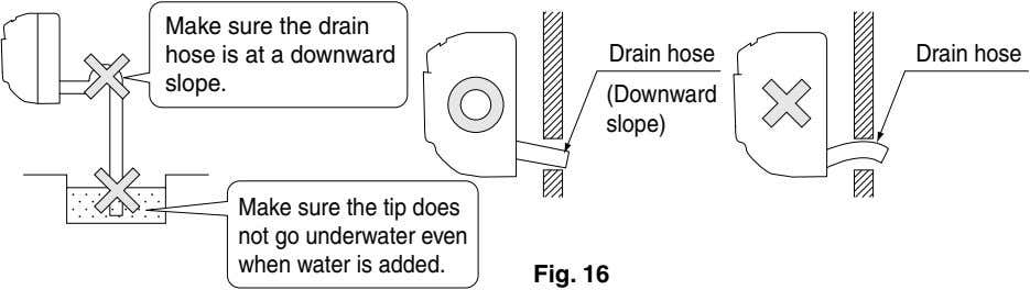 Make sure the drain hose is at a downward slope. Drain hose Drain hose (Downward