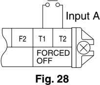 Input A F2 T1 T2 FORCED OFF Fig. 28