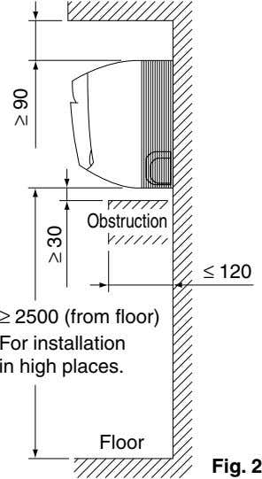 Obstruction ≤ 120 ≥ 2500 (from floor) For installation in high places. Floor Fig. 2