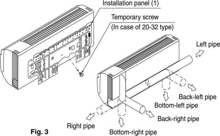 Installation panel (1) Temporary screw (In case of 20-32 type) Left pipe Back-left pipe Bottom-left