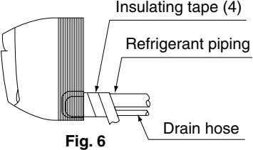 Insulating tape (4) Refrigerant piping Drain hose Fig. 6