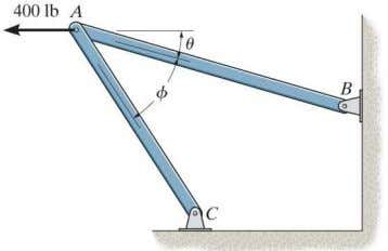 the angle of F B so that the magnitude of F B is a minimum .