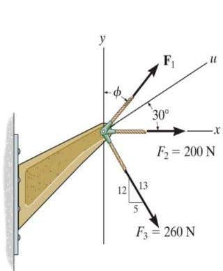 , determine the magnitude of F 1 and the angle . 2–59. If the resultant force