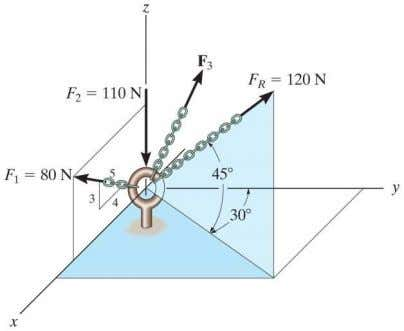 of F 1 and the resultant force. Set = 30°. 2–78. Three forces act on the