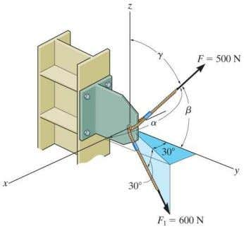 and the coordinate direction angles of force F 3 . 2–71. If the resultant force acting