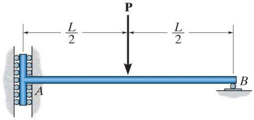 pin, determine the components of reaction at these supports. 5–16. Determine the components of reaction at