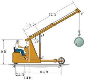 crane to overturn when its boom is in the position shown. 5–51. The rigid beam of