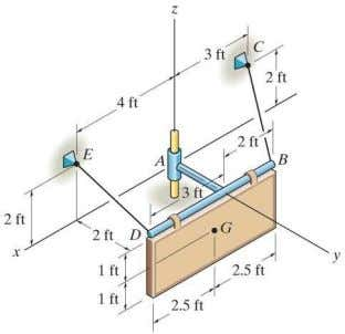 socket joint A and the tension in wires BC and BD. 5–82. Determine the tensions in
