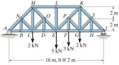 Baltimore bridge truss and state if the members are in tension or compression. Also, indicate all