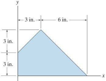 the moment of inertia of the area about the y axis. 10–25. Determine the moment of