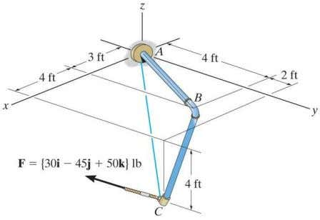 the angle θ between the edges of the sheet-metal bracket. 2–129. Determine the magnitude of the