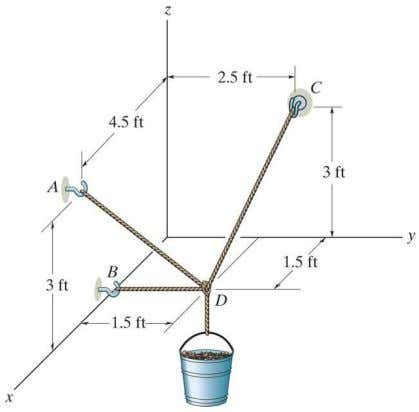a stiffness of k = 2 lb/ft and is originally unstretched. 3–46. If the bucket and