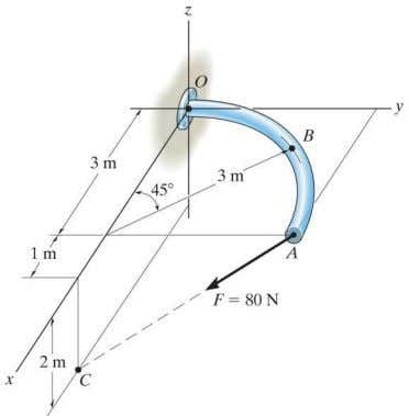 shown, determine the moment of this force about point O . 4–38. Force F acts perpendicular