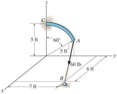 about point A . Express the result as a Cartesian vector. 4–43. The curved rod has